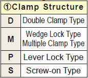 Clamp Structure